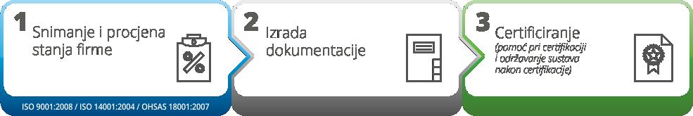 energocert_koraci_iso1